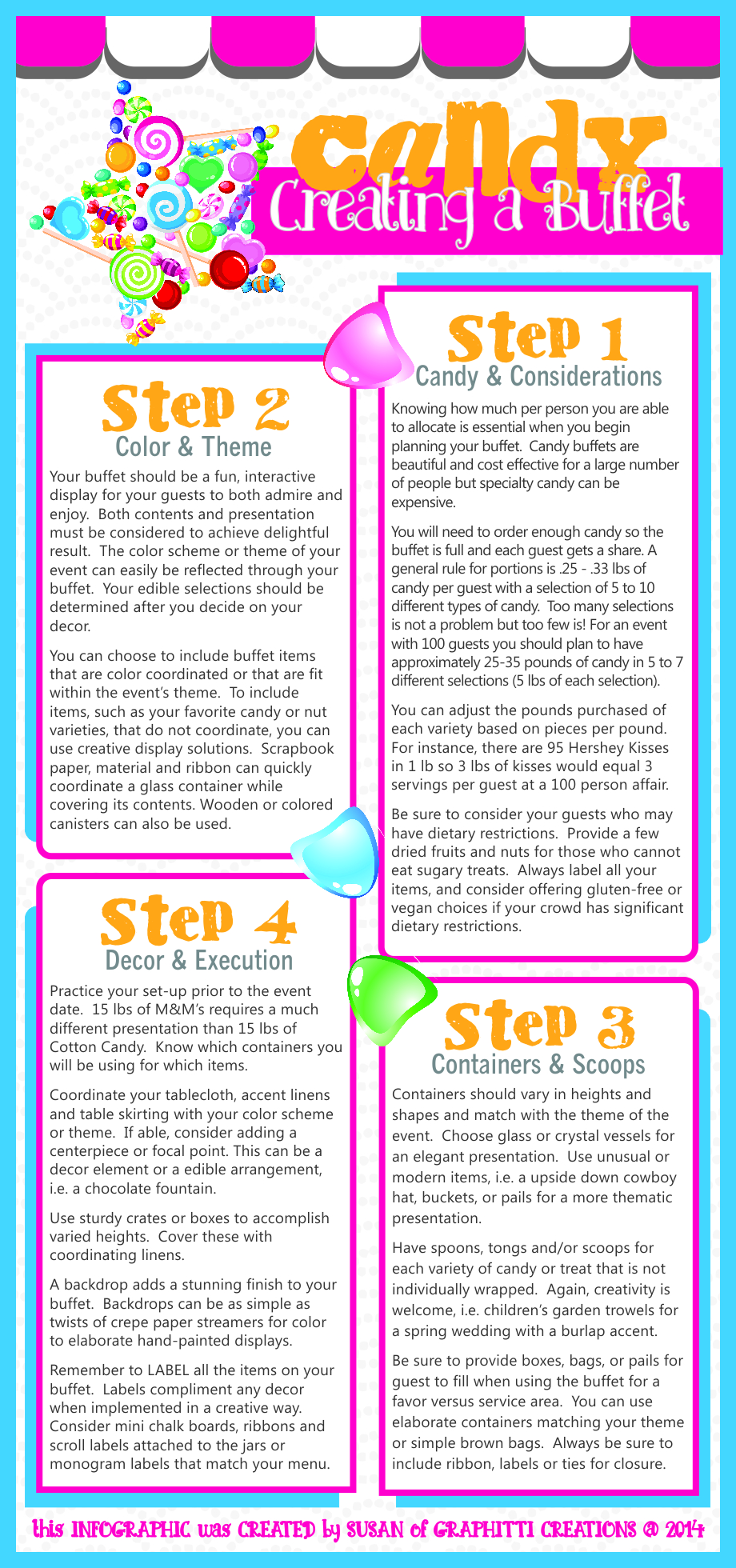 Graphitti Creations Infographic  for Candy Buffet